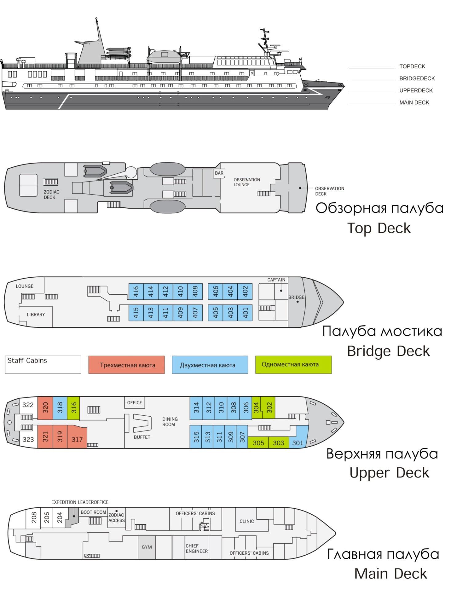 План палуб экспедиционного судна Ocean Nova